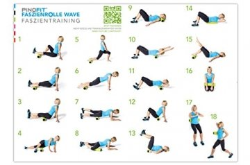 PINOFIT Faszienrolle Wave (rot) -