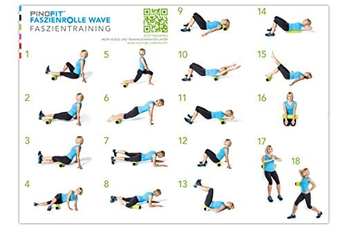 PINOFIT Faszienrolle Wave